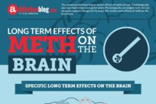 Long Term Effects of Meth on the Brain