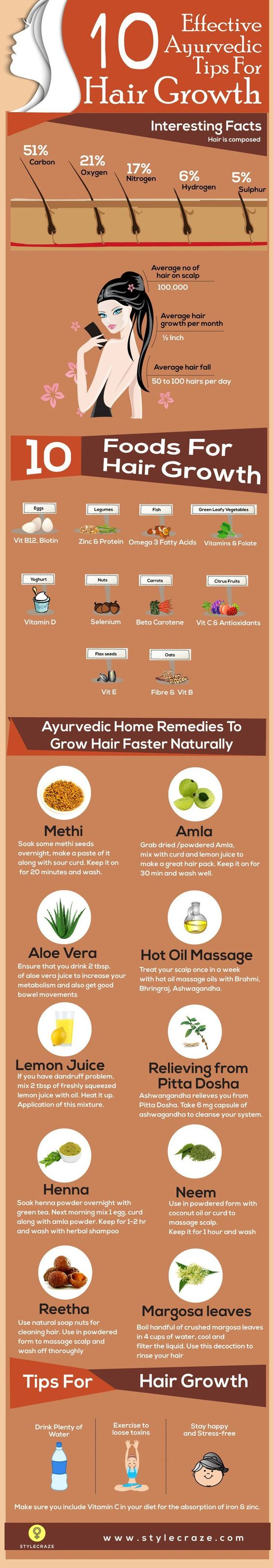 effective 10 ayurvedic tips for hair growth