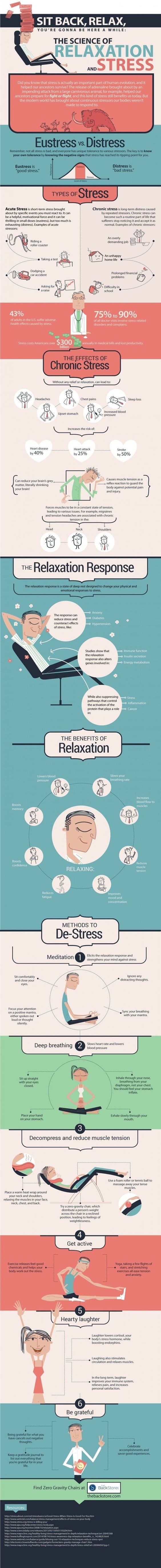 Stress and Relaxation