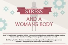 Stress And A Women's Body